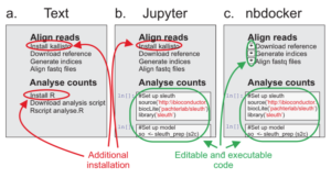big data seminar documentation