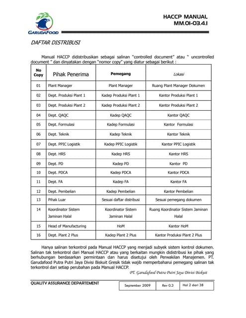 objective of food safety management system documentation