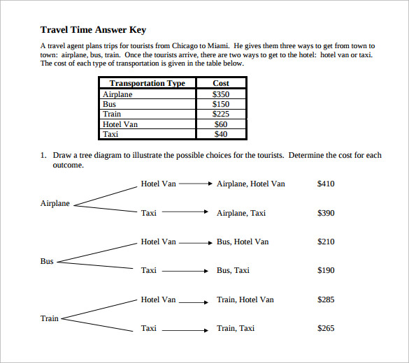 what is html document tree