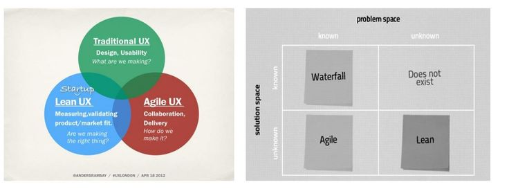 in agile from design document perspective it should be