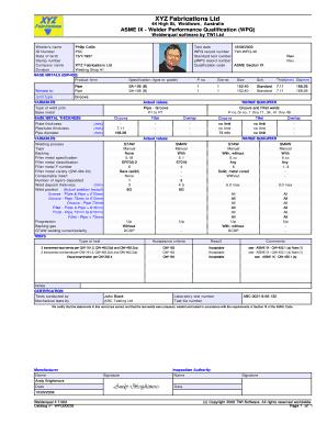 sample api documentation template