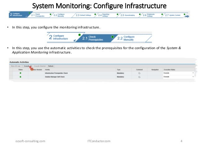 sap solution manager 7.2 solution documentation