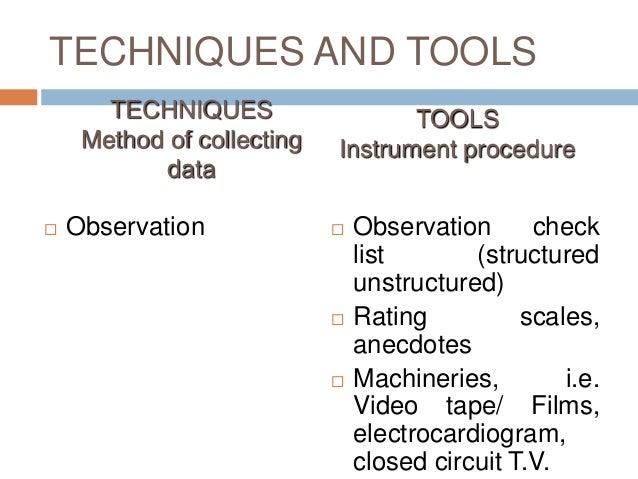 nursing data collection documentation and analysis