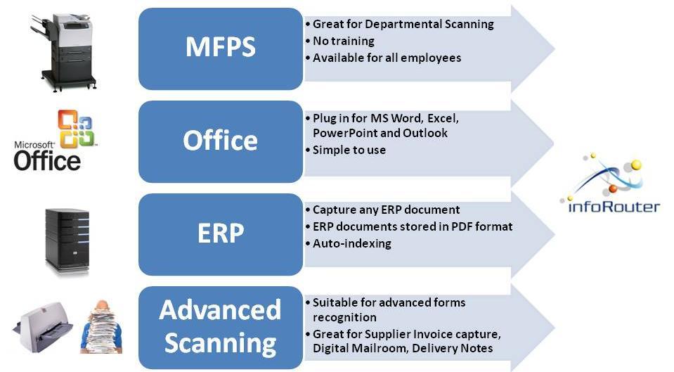 product documentation software buddypress