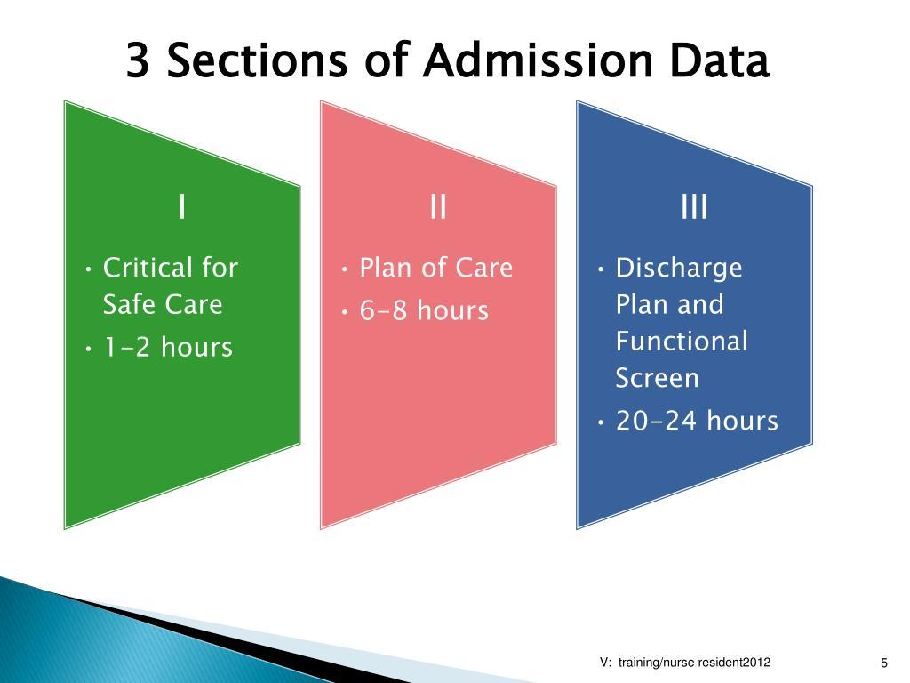 observation unit nursing documentation requirements