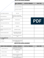 complete head to toe assessment documentation