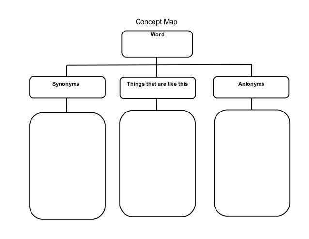 concept map template word document