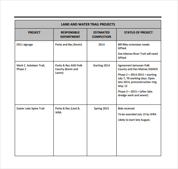 weekly status report document template