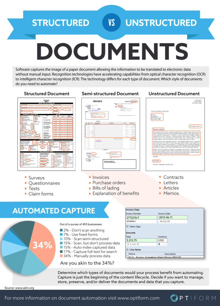 how to store documentation for a will