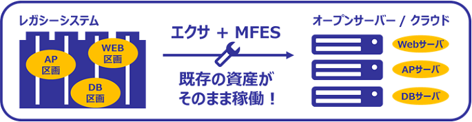 micro focus enterprise server documentation