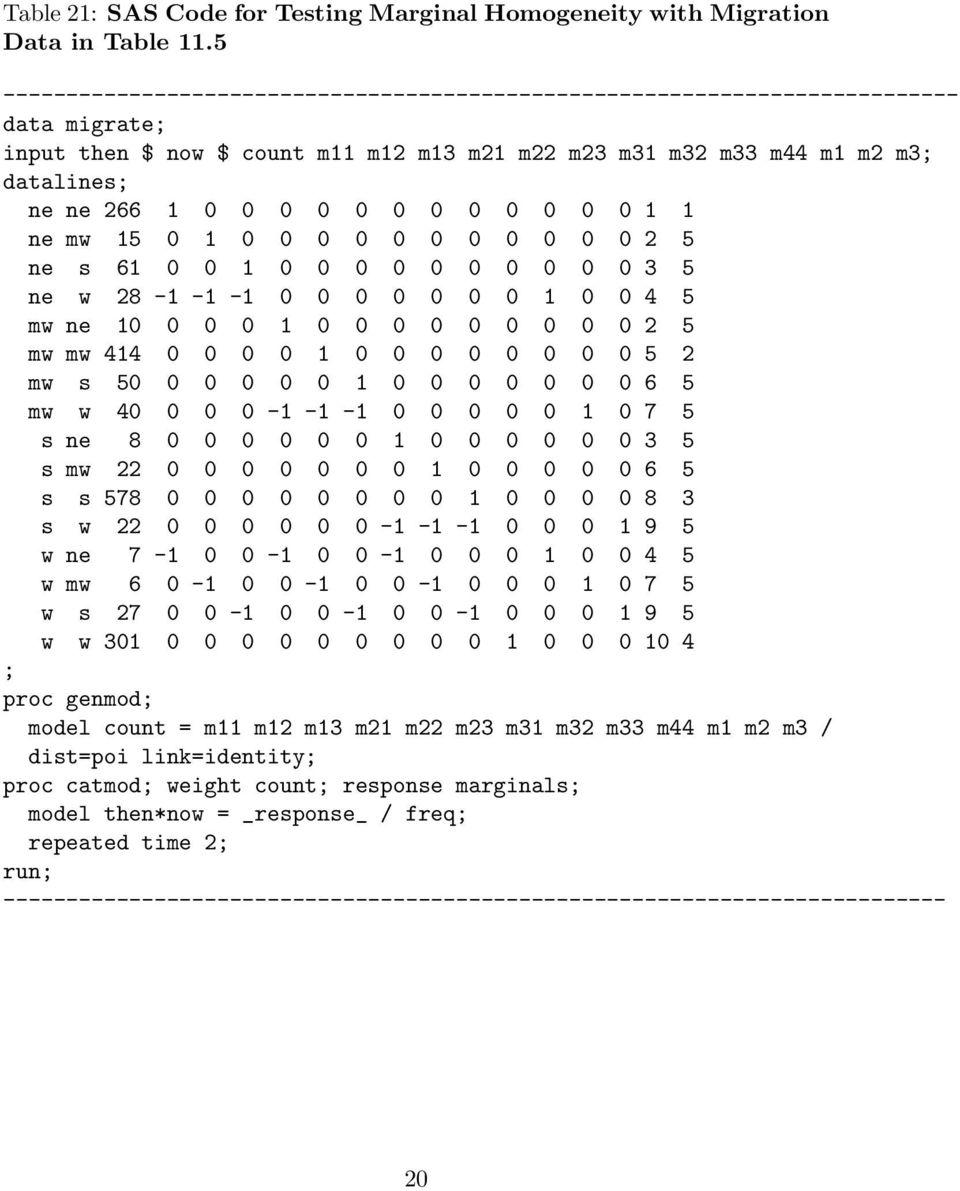 sas proc genmod documentation pdf