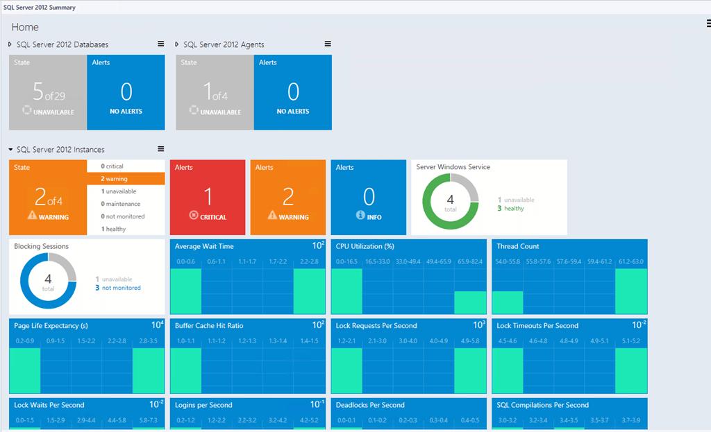 system center management pack for sql server documentation