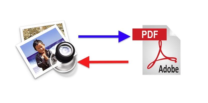 transformer un document en pdf mac